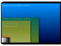 1/3型イメージセンサーサイズ